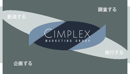 CIMPLEX Marketing Group 創造する 調査する 企画する 実行する